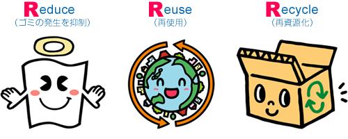 梱包、包装資材なら兵庫県川西市...